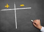 Метод плюсов и минусов при выборе работы